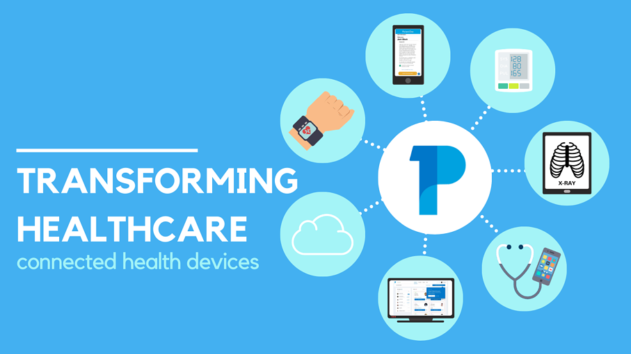 Image of healthcare mobile devices connected to PatientOne through our focus's tactics