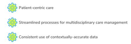 Patient-centric care-1